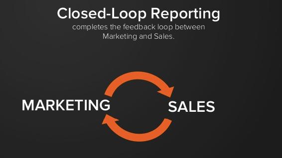 Closed Loop Reporting
