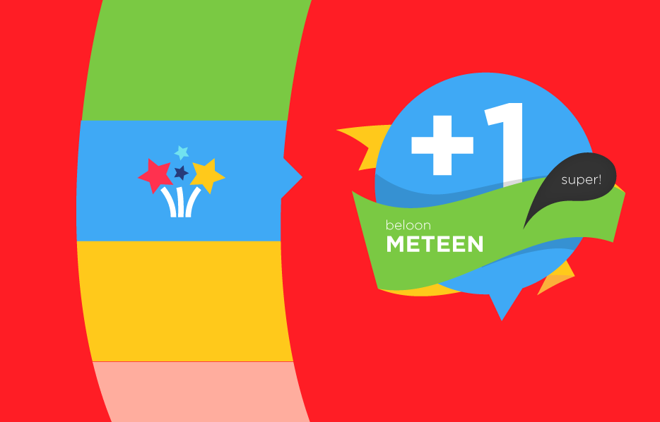 Gamification mechanism - Beloon Meteen.png