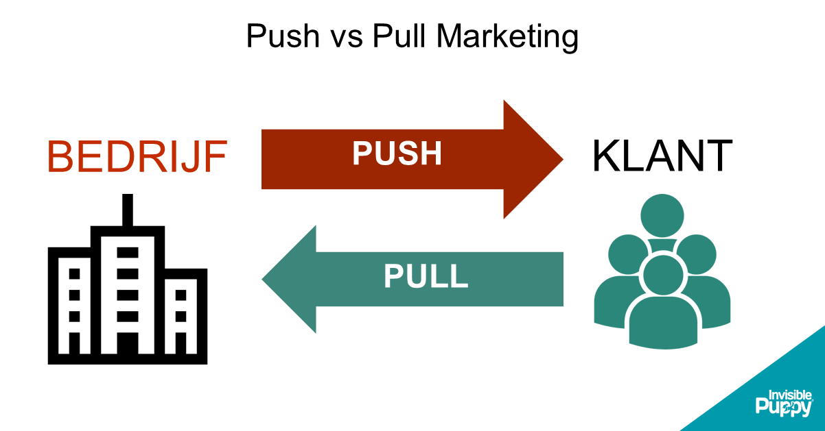 Push-vs-Pull-Marketing.png