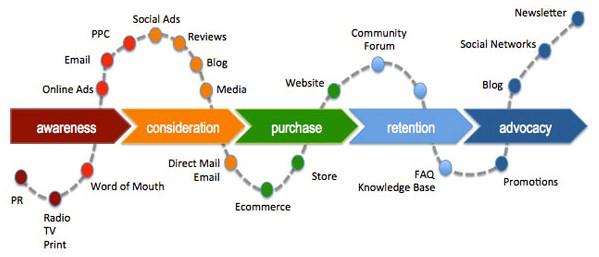 buyer-journey.jpg