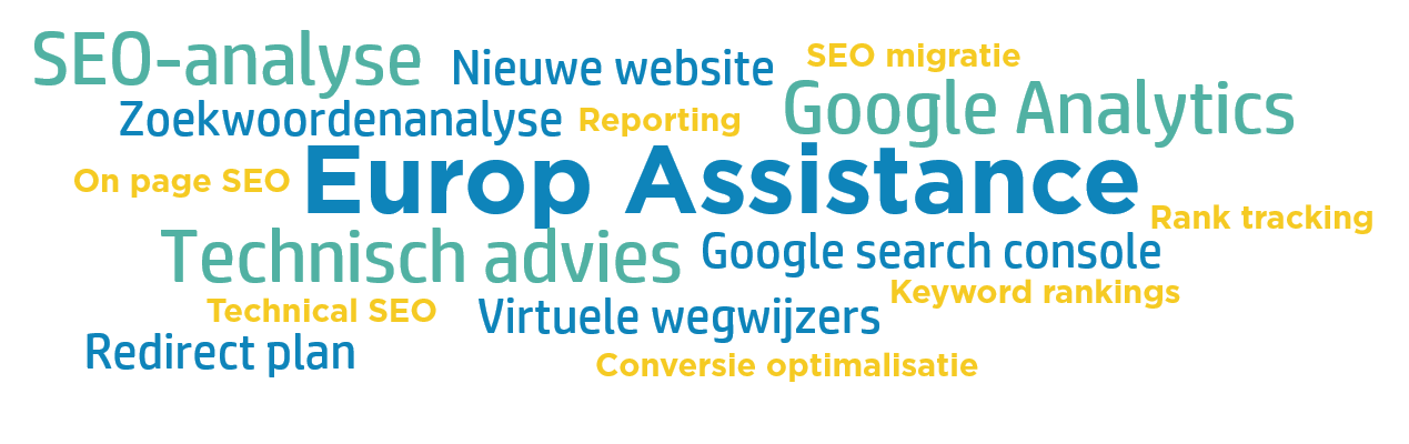 Wordcloud_EuropAssistance-2.png