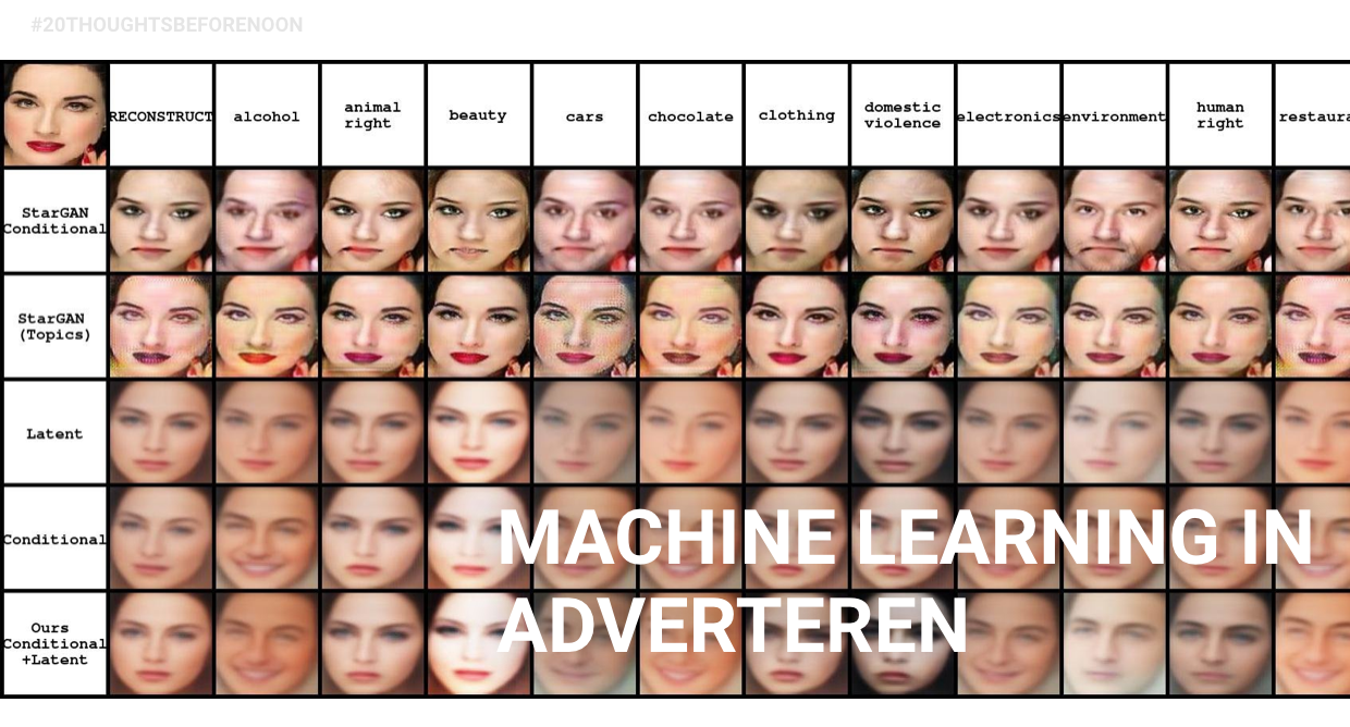 digital transformation - machine learning in adverteren