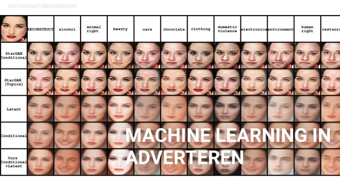 digital transformation - machine learning in adverteren