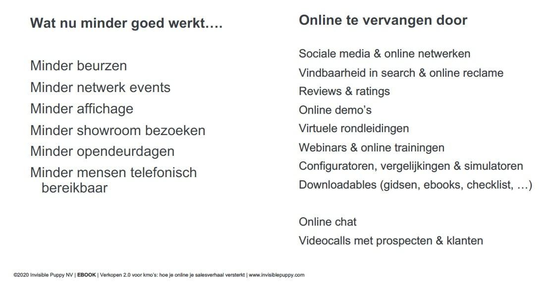 digitale_transformatie_van_je_sales_technieken