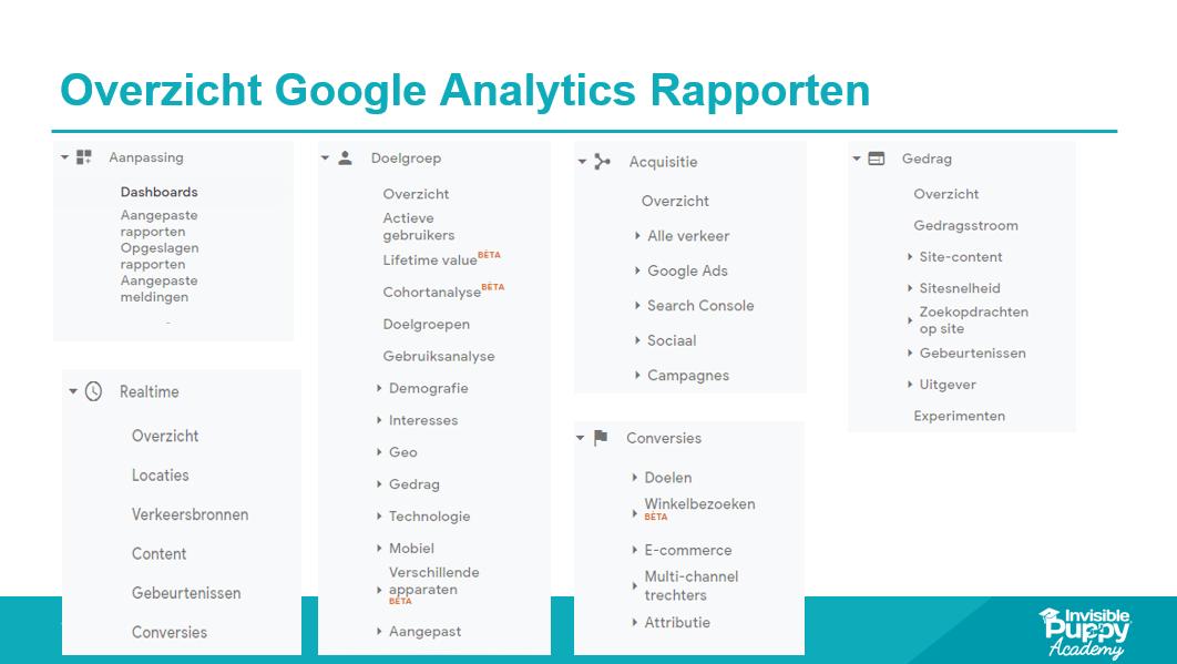 Overzicht-Google-Analytics-rapporten