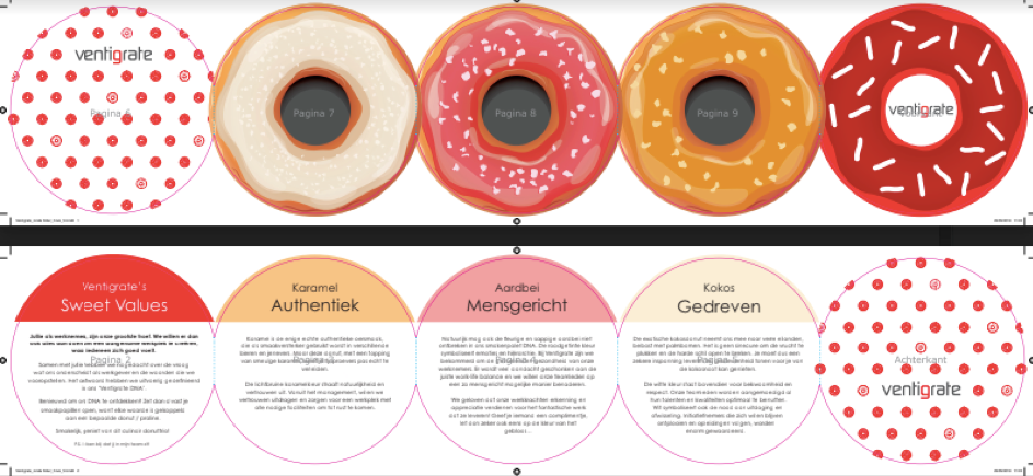 donut ventigrate