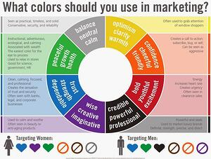 psychology-color-psychology-google-search