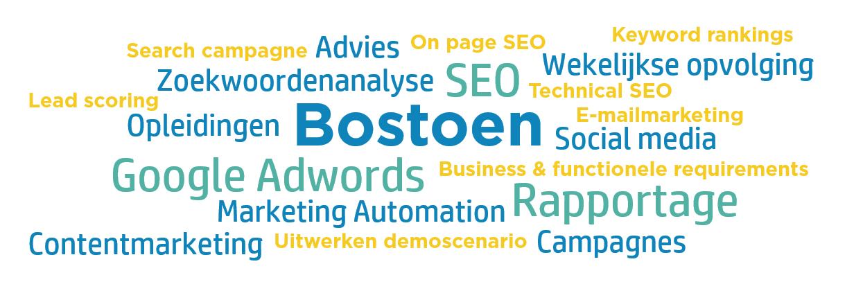 Wordcloud Bostoen