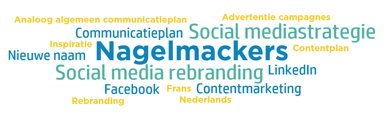 Wordcloud Nagelmackers