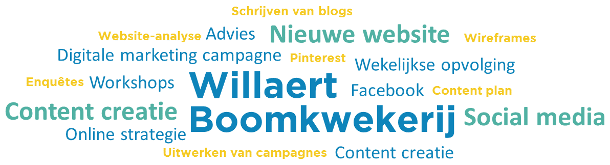 Wordcloud Willaert Boomkwekerij case