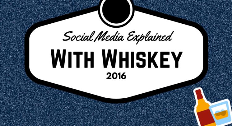 Infographic: social media op basis van whiskey