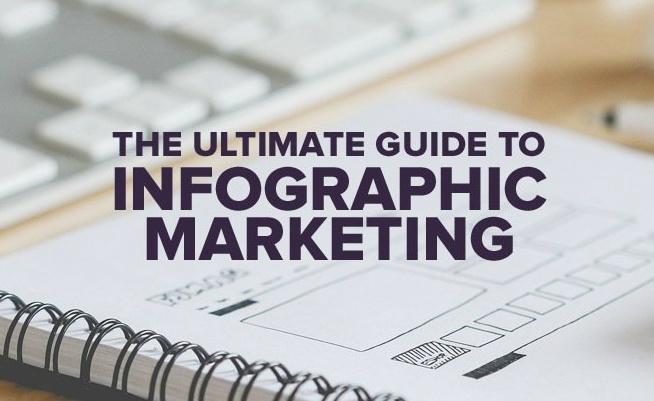 Infographic marketing: hoe begin je eraan?