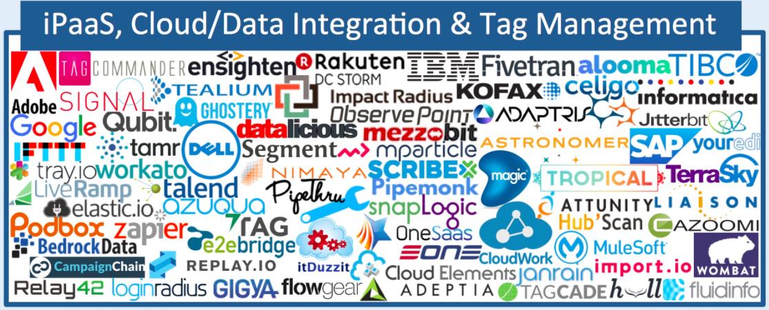 Meer integratiemogelijkheden tussen platformen