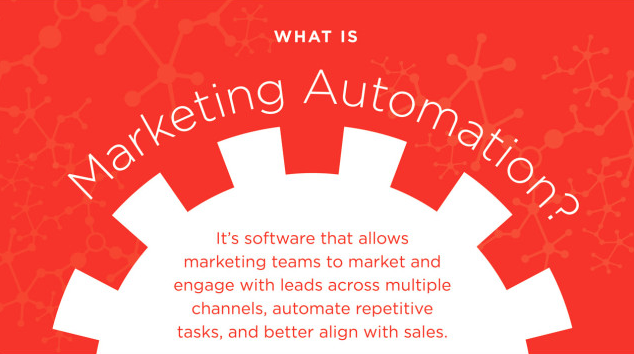 Wat is marketing automation?