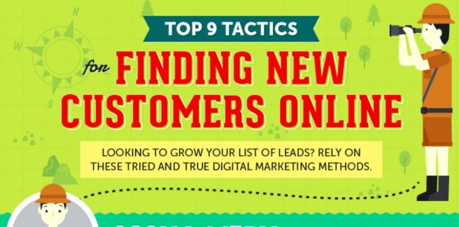 Zo vind je online nieuwe klanten [Infographic]